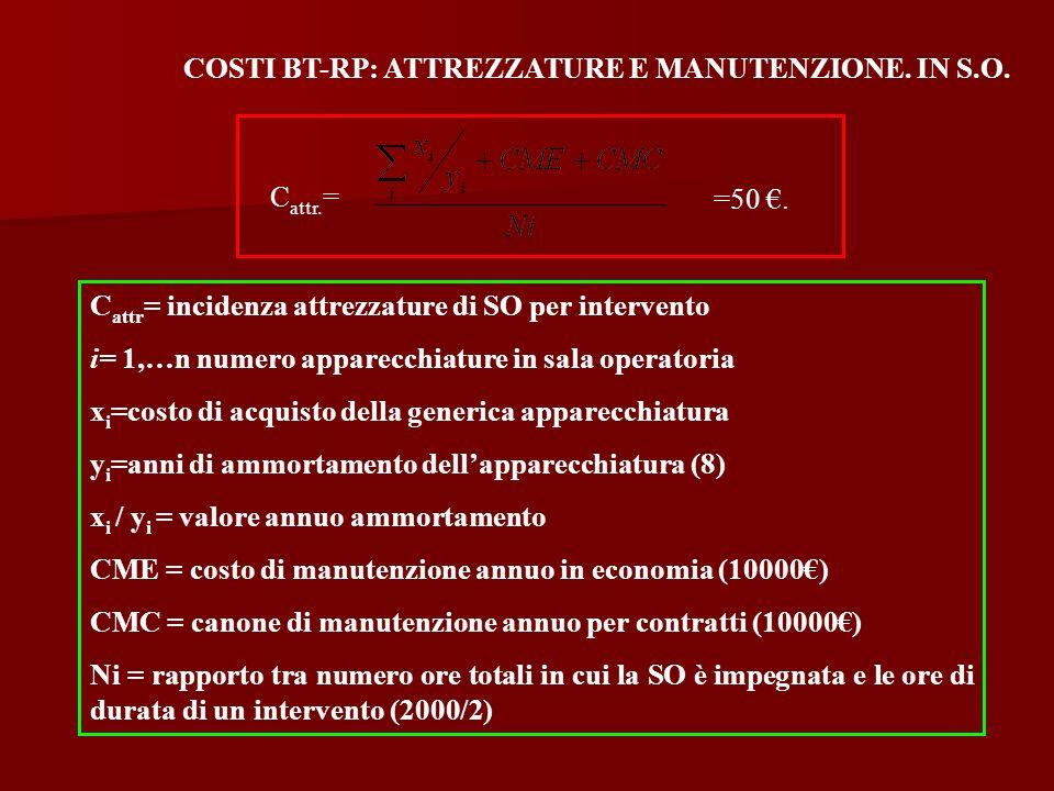 COSTI BT-RP: ATTREZZATURE E MANUTENZIONE. IN S.O.