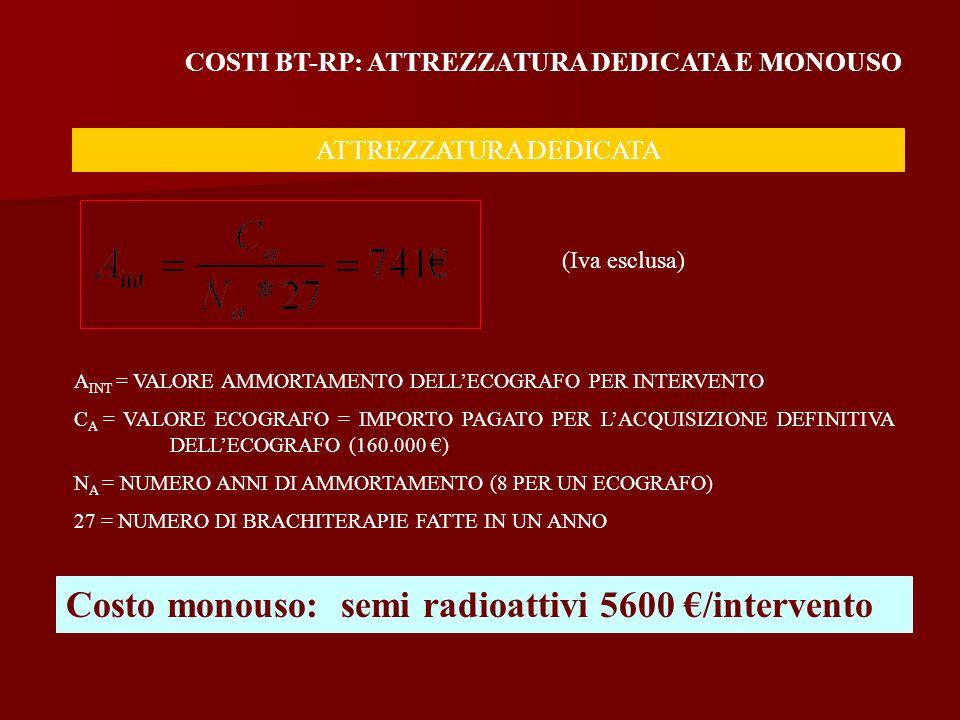COSTI BT-RP: ATTREZZATURA DEDICATA E MONOUSO