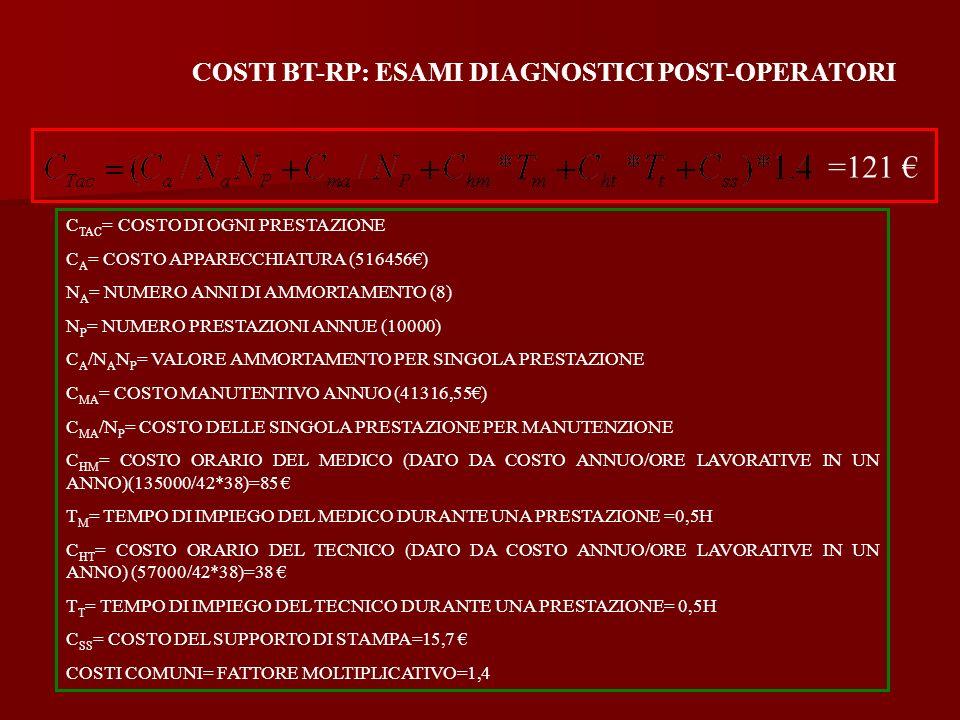 COSTI BT-RP: ESAMI DIAGNOSTICI POST-OPERATORI