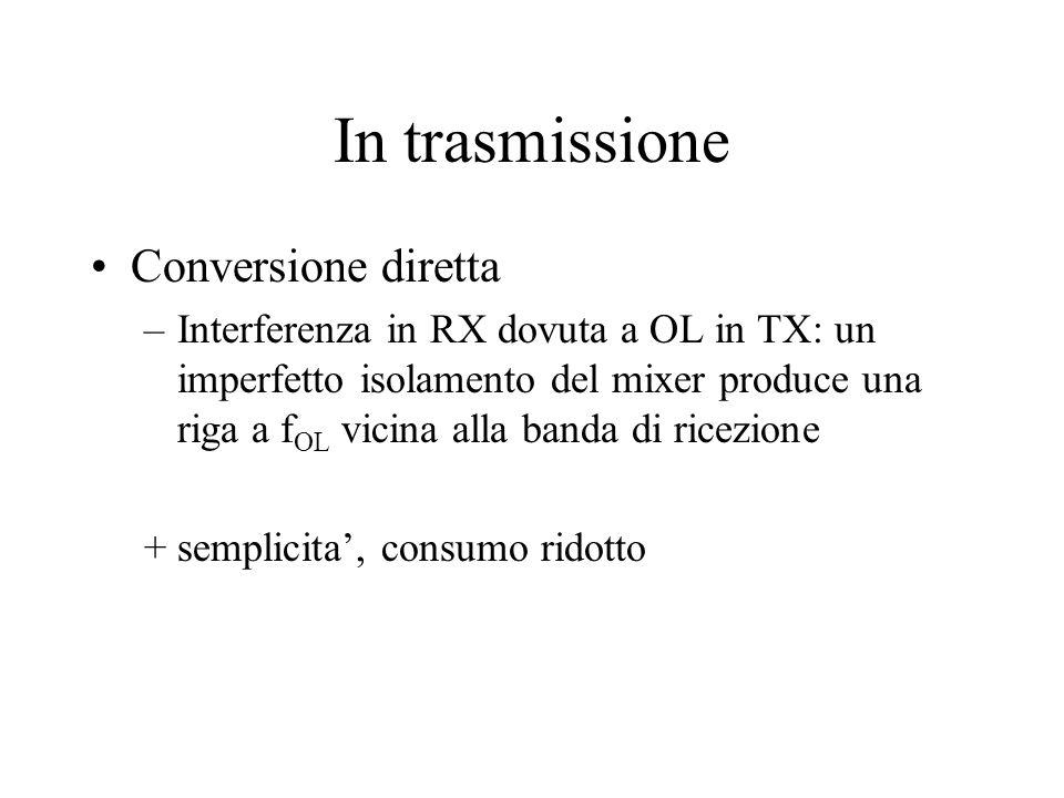 In trasmissione Conversione diretta