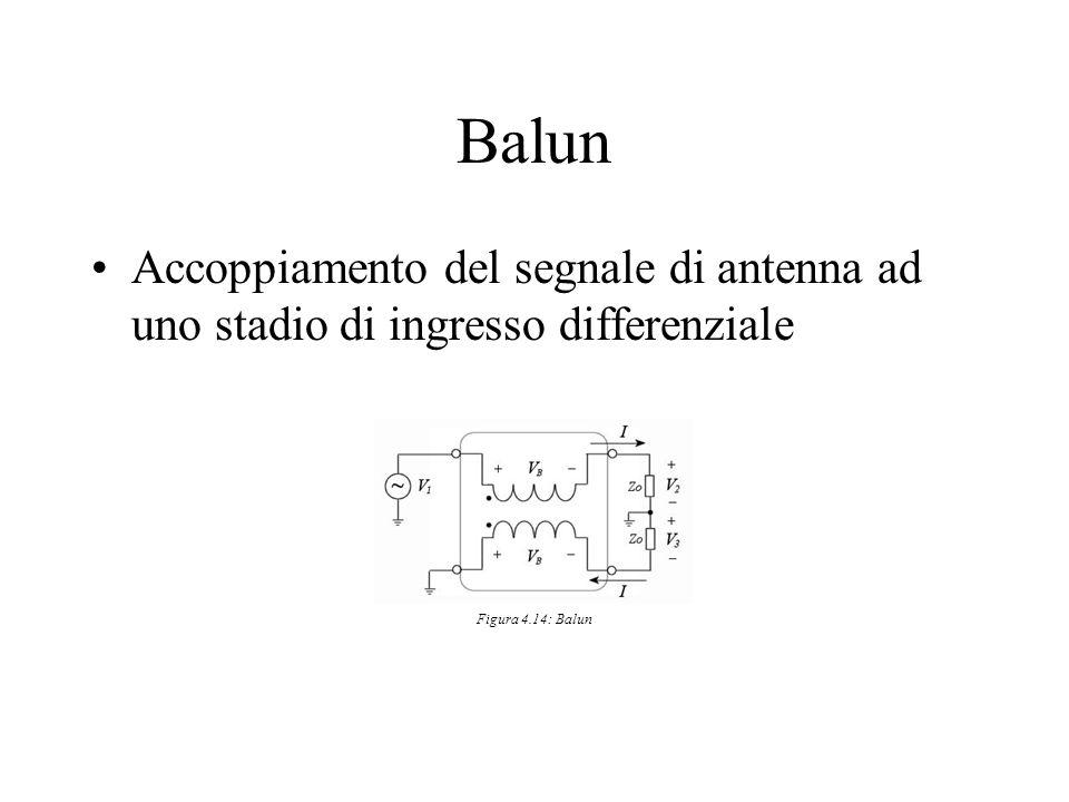 Balun Accoppiamento del segnale di antenna ad uno stadio di ingresso differenziale.