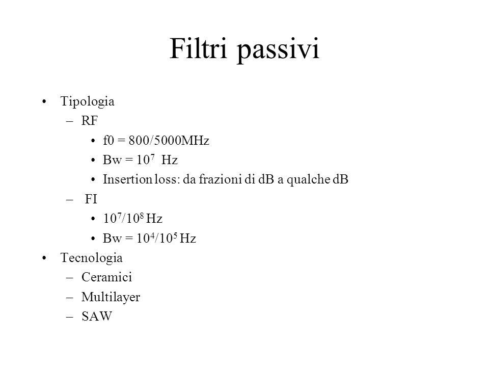 Filtri passivi Tipologia RF f0 = 800/5000MHz Bw = 107 Hz