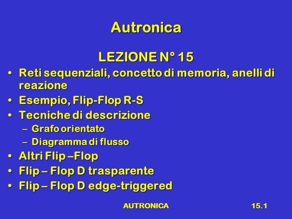 Autronica LEZIONE N° 15. Reti sequenziali, concetto di memoria, anelli di reazione. Esempio, Flip-Flop R-S.