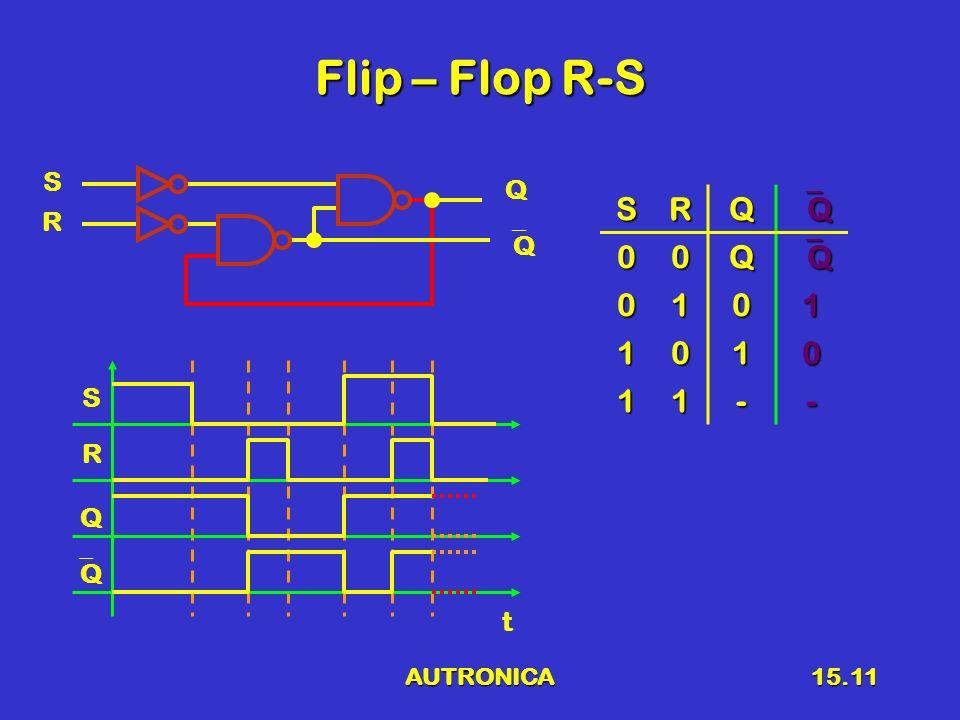 Flip – Flop R-S S Q S R Q Q 1 - R Q S R Q Q t AUTRONICA