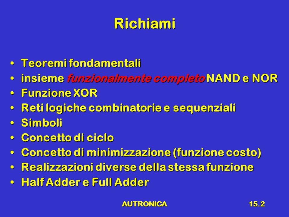 Richiami Teoremi fondamentali