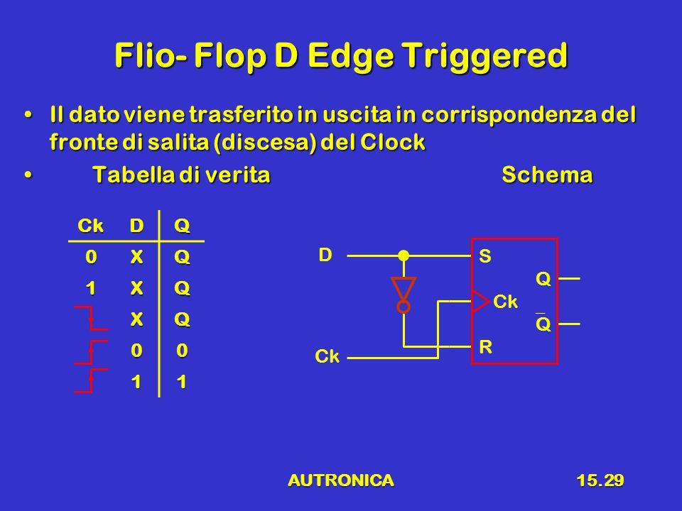 Flio- Flop D Edge Triggered