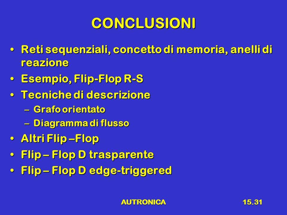 CONCLUSIONI Reti sequenziali, concetto di memoria, anelli di reazione