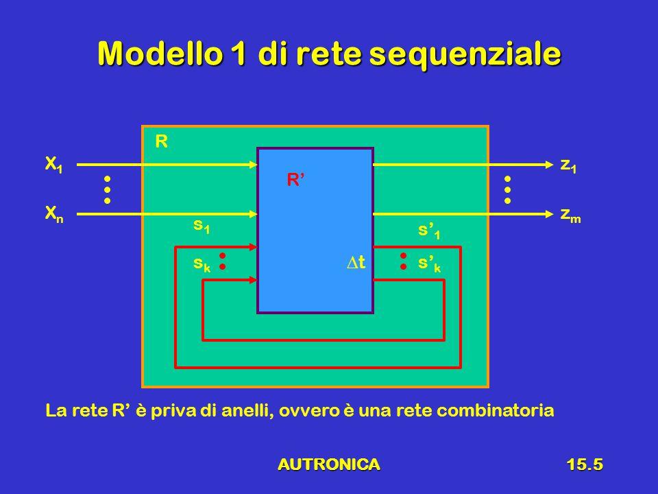 Modello 1 di rete sequenziale
