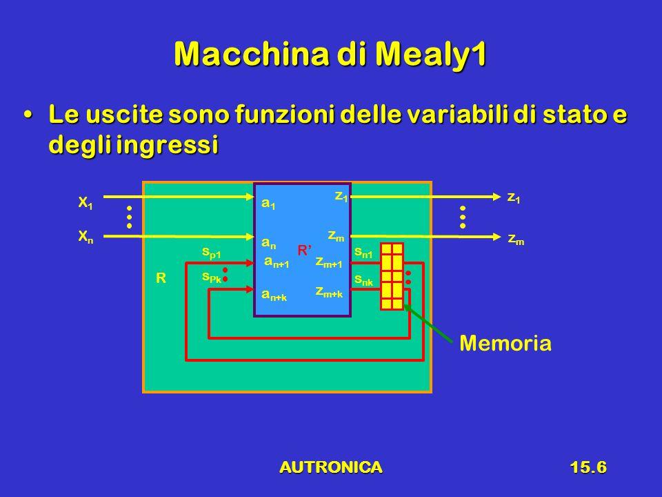 Macchina di Mealy1 Le uscite sono funzioni delle variabili di stato e degli ingressi. z1. z1. X1.