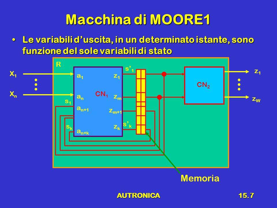 Macchina di MOORE1 Le variabili d'uscita, in un determinato istante, sono funzione del sole variabili di stato.