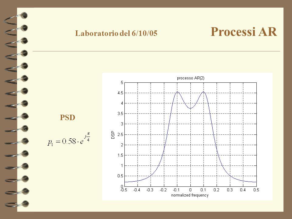 Laboratorio del 6/10/05 Processi AR