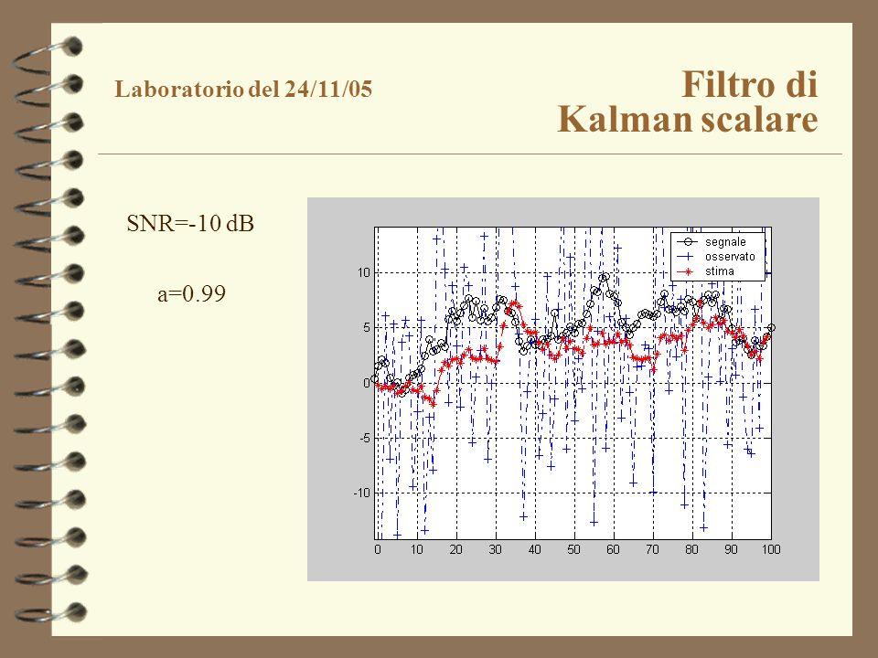Laboratorio del 24/11/05 Filtro di Kalman scalare
