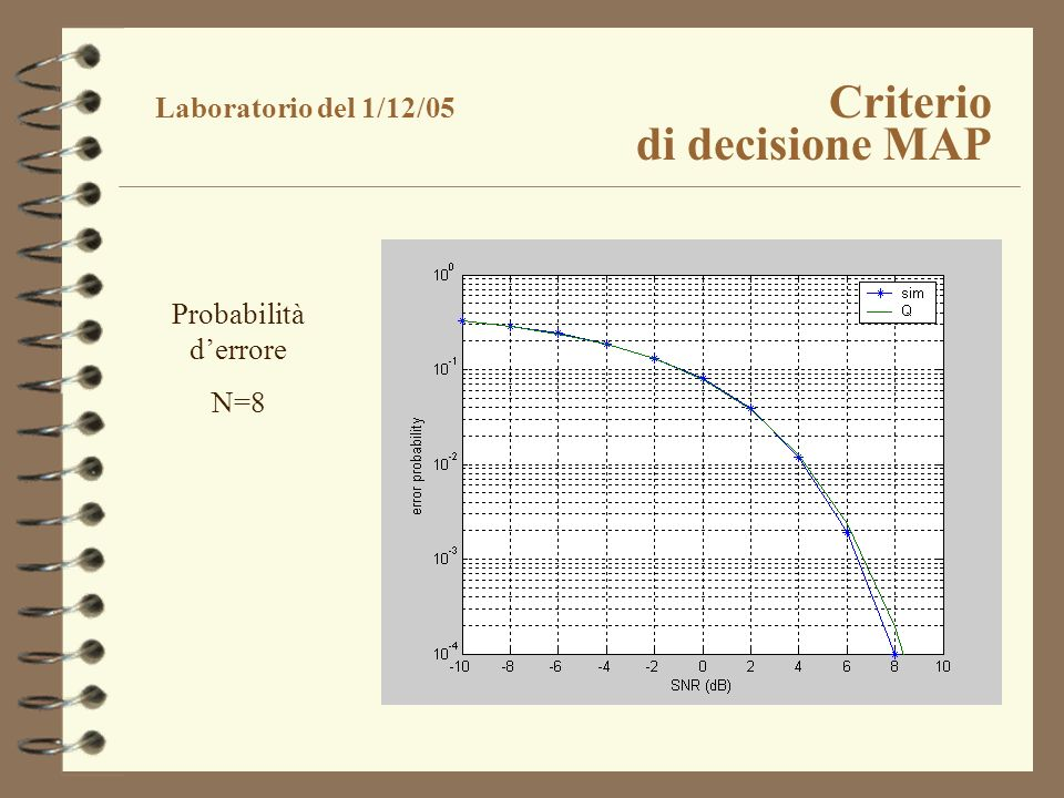 Laboratorio del 1/12/05 Criterio di decisione MAP