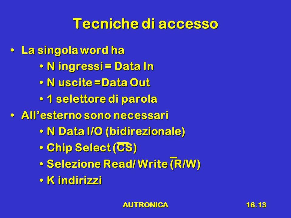 Tecniche di accesso La singola word ha N ingressi = Data In