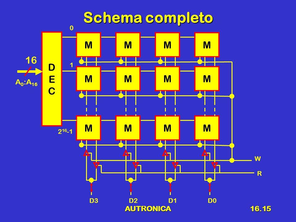 Schema completo D E C M M M M 16 M M M M M M M M A0:A16 AUTRONICA 1