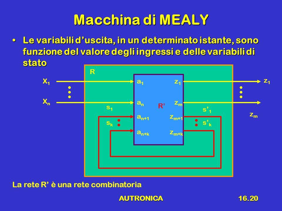 Macchina di MEALY Le variabili d'uscita, in un determinato istante, sono funzione del valore degli ingressi e delle variabili di stato.