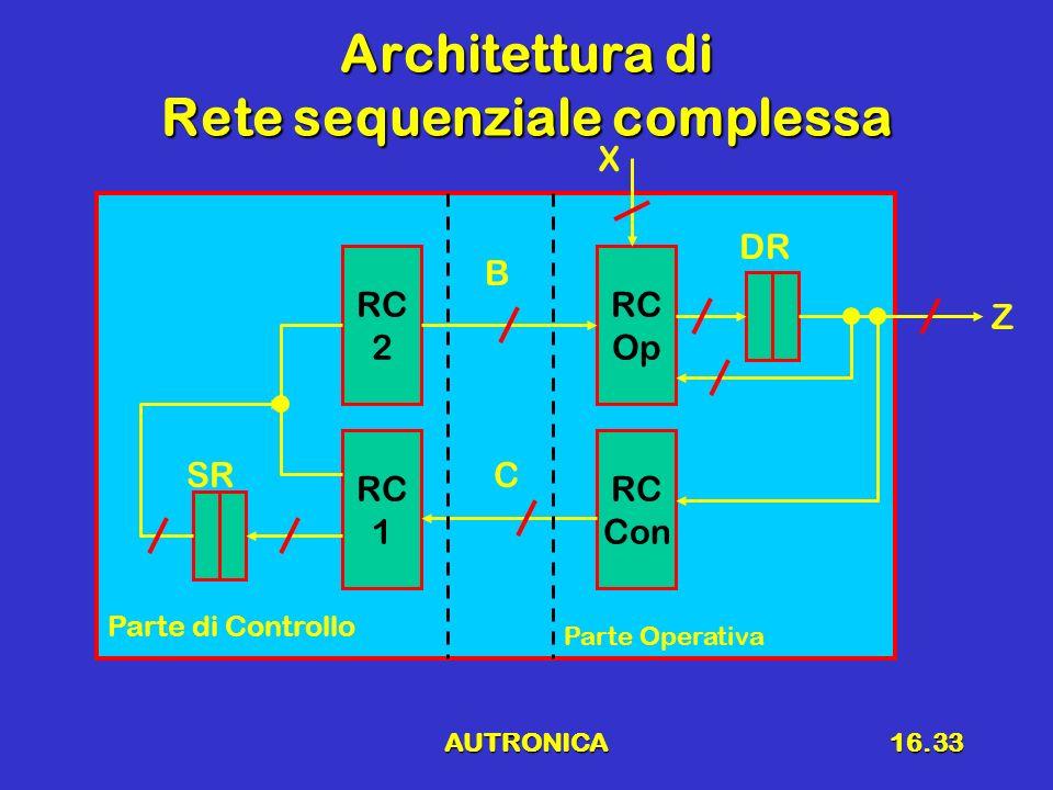 Architettura di Rete sequenziale complessa