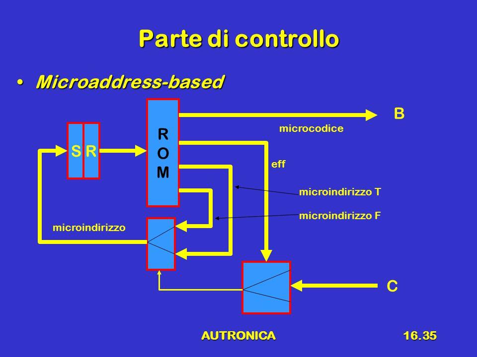 Parte di controllo Microaddress-based B R O M S R C AUTRONICA