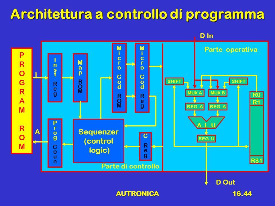Architettura a controllo di programma