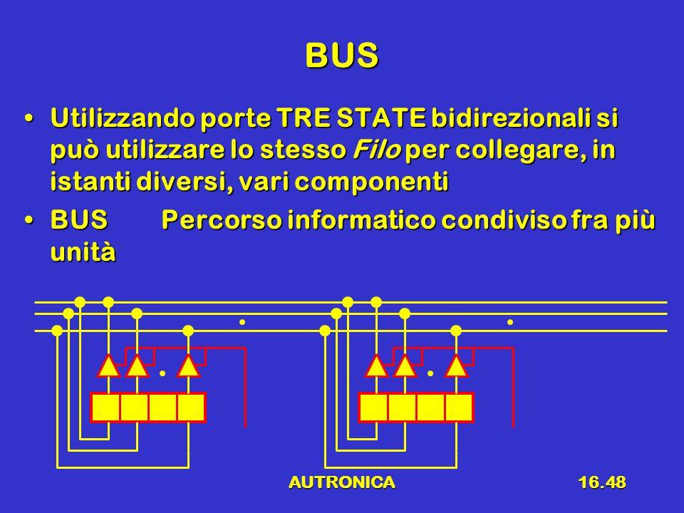 BUS Utilizzando porte TRE STATE bidirezionali si può utilizzare lo stesso Filo per collegare, in istanti diversi, vari componenti.