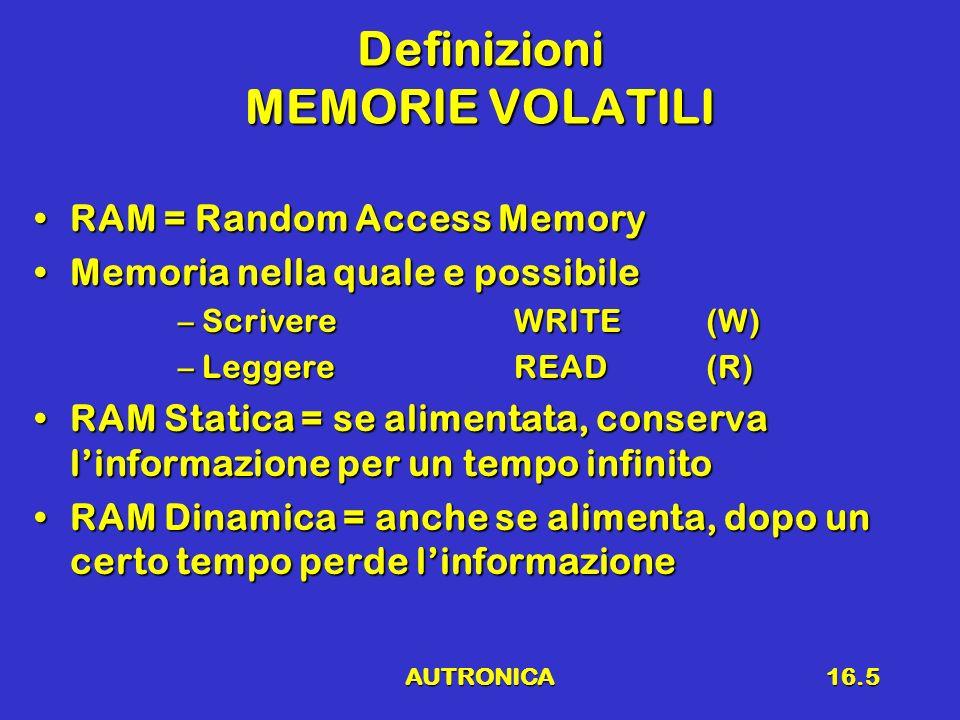Definizioni MEMORIE VOLATILI