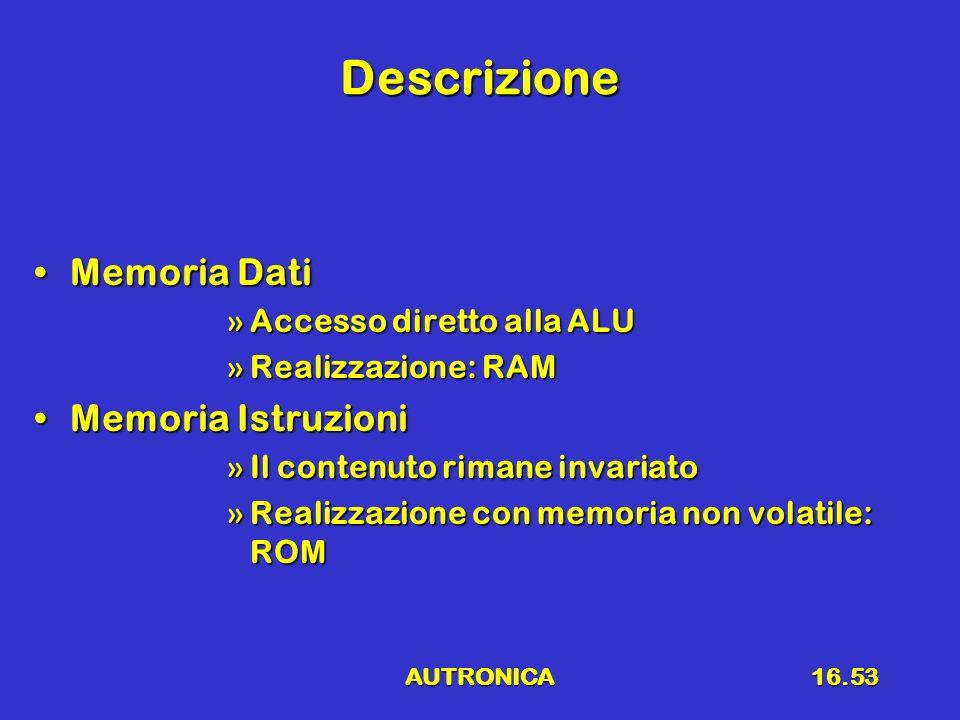 Descrizione Memoria Dati Memoria Istruzioni Accesso diretto alla ALU
