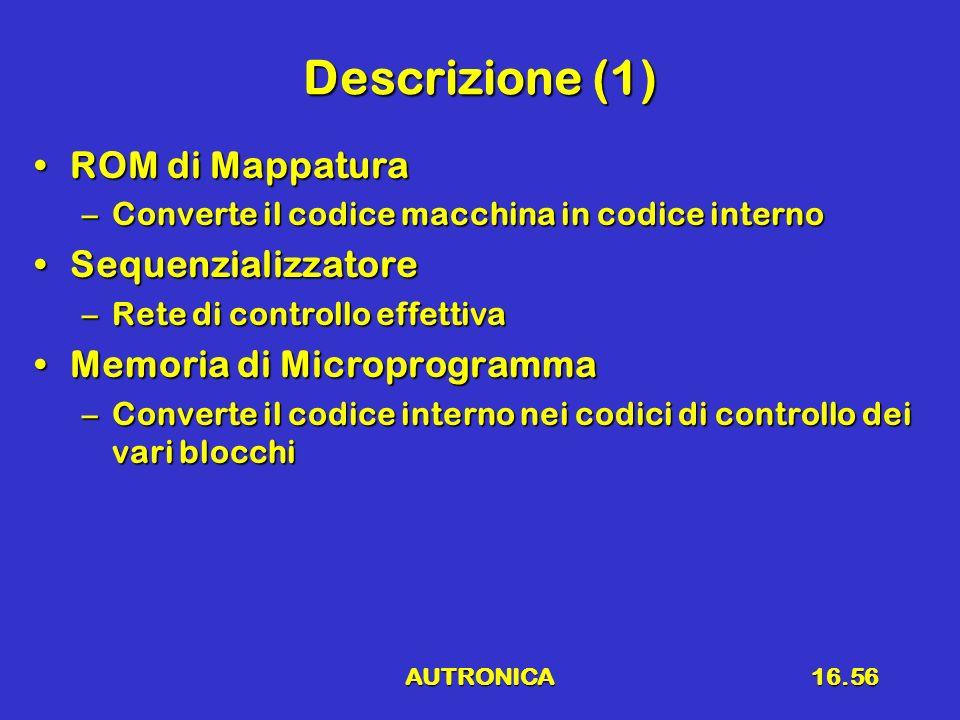 Descrizione (1) ROM di Mappatura Sequenzializzatore