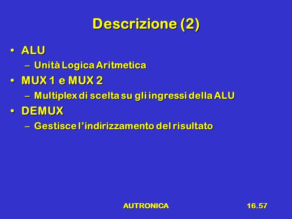 Descrizione (2) ALU MUX 1 e MUX 2 DEMUX Unità Logica Aritmetica