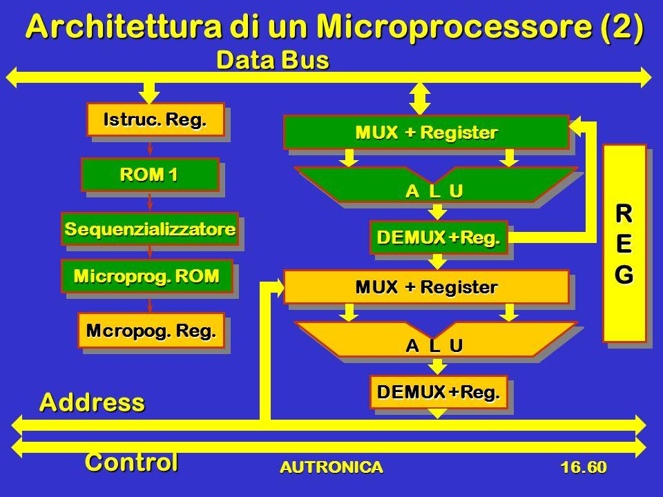 Architettura di un Microprocessore (2)