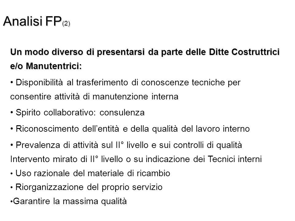 Analisi FP(2) Un modo diverso di presentarsi da parte delle Ditte Costruttrici e/o Manutentrici: