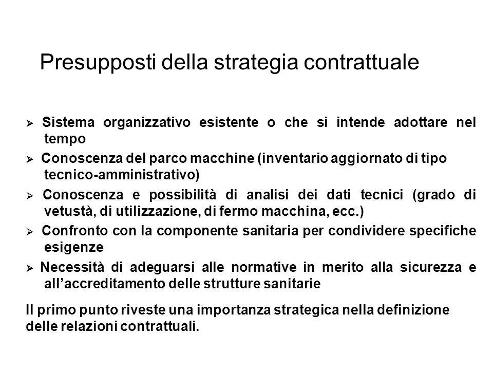 Presupposti della strategia contrattuale