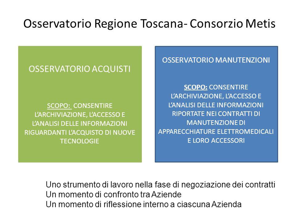 Osservatorio Regione Toscana- Consorzio Metis