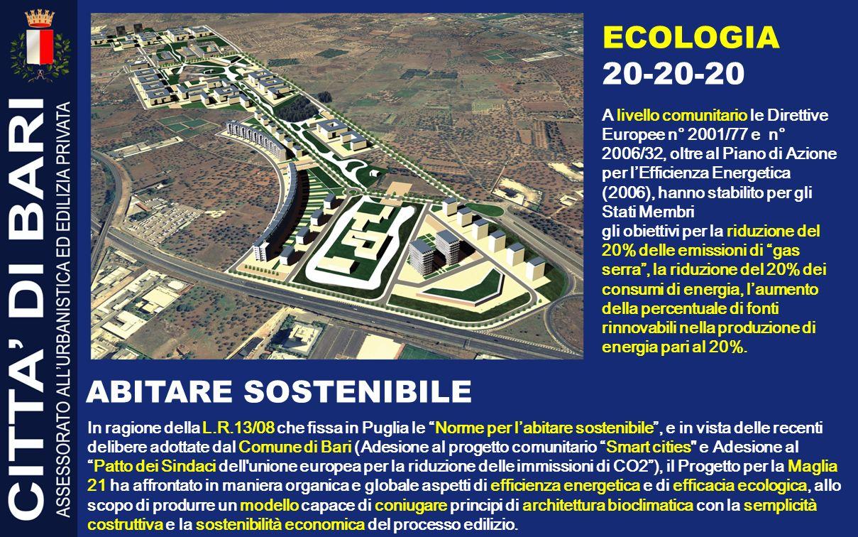 ECOLOGIA 20-20-20 ABITARE SOSTENIBILE