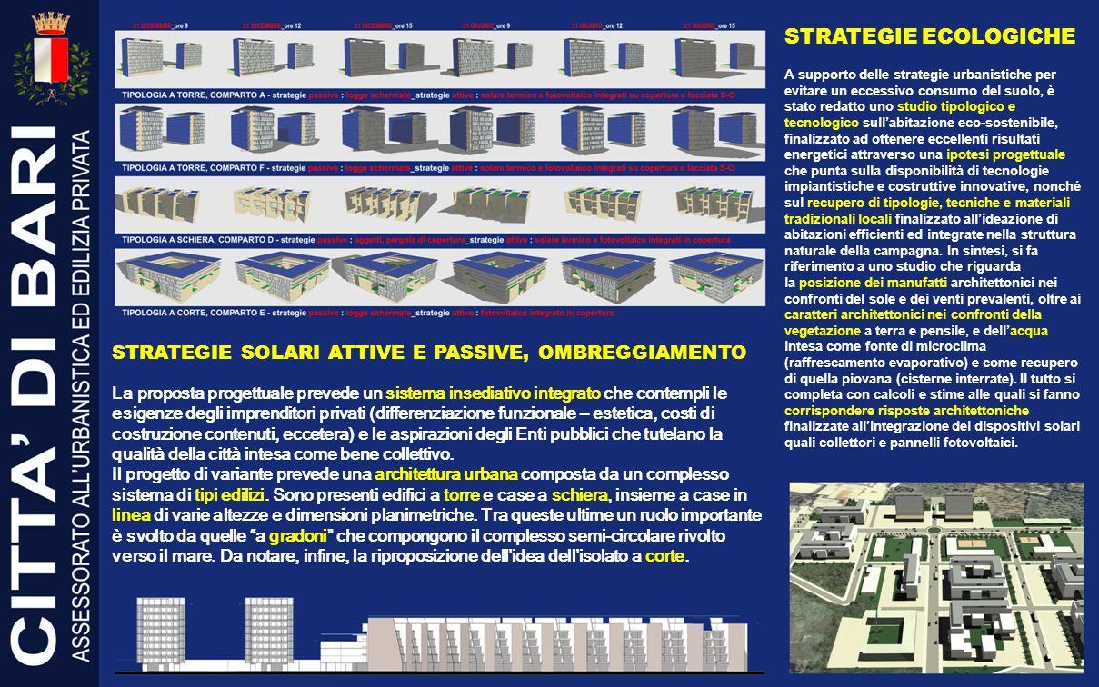 STRATEGIE ECOLOGICHE STRATEGIE SOLARI ATTIVE E PASSIVE, OMBREGGIAMENTO