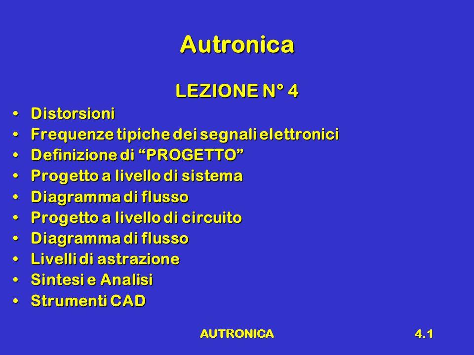 Autronica LEZIONE N° 4 Distorsioni