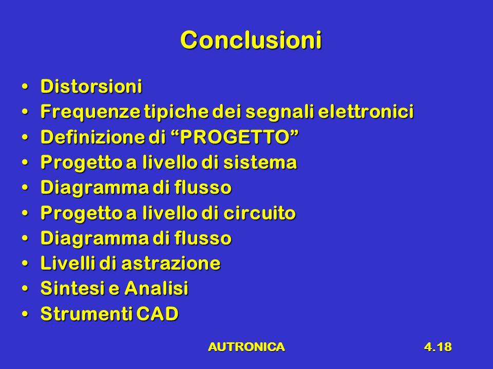 Conclusioni Distorsioni Frequenze tipiche dei segnali elettronici