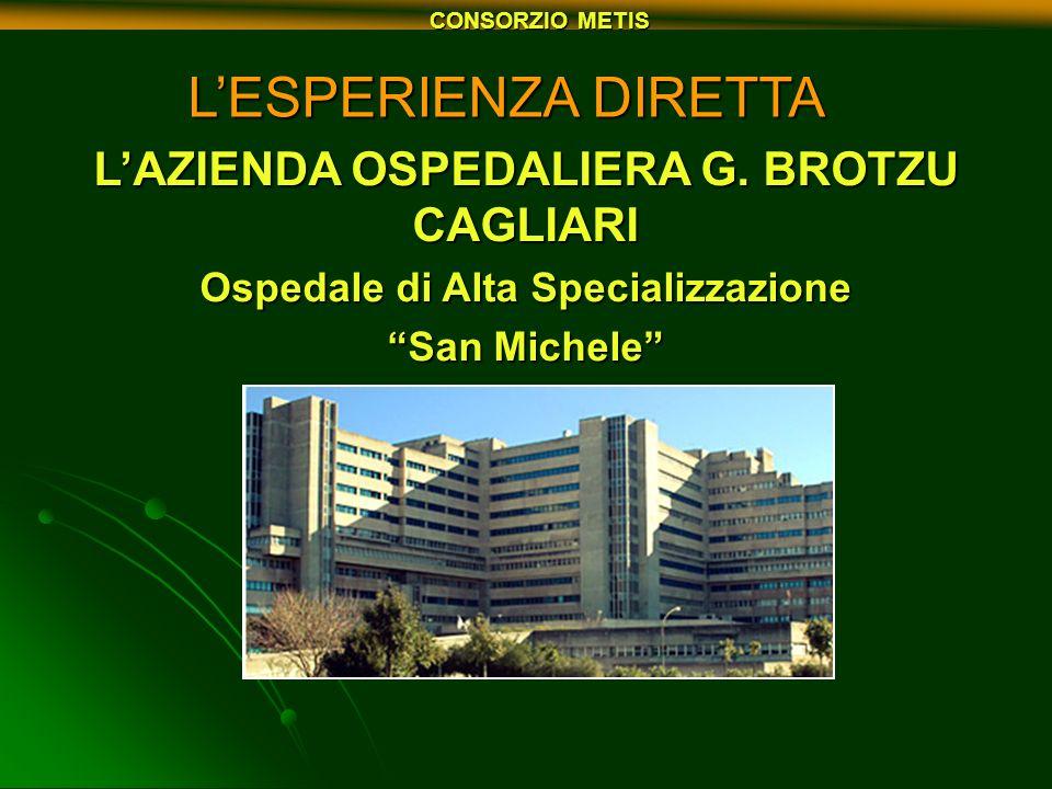 L'AZIENDA OSPEDALIERA G. BROTZU Ospedale di Alta Specializzazione