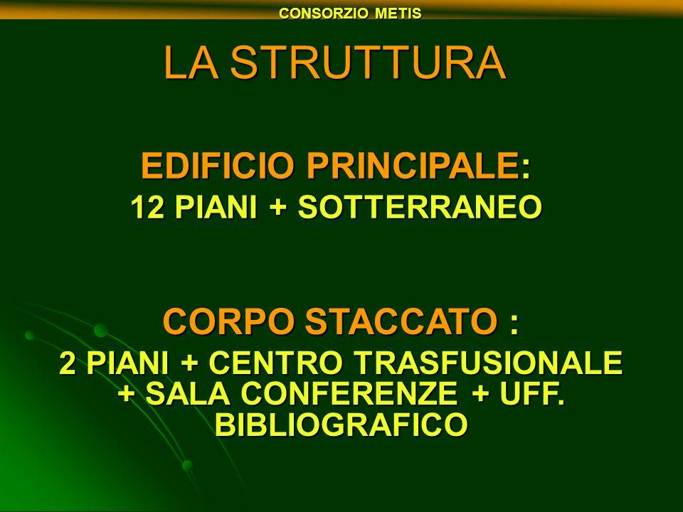 2 PIANI + CENTRO TRASFUSIONALE + SALA CONFERENZE + UFF. BIBLIOGRAFICO