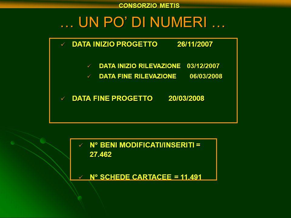 … UN PO' DI NUMERI … DATA INIZIO PROGETTO 26/11/2007
