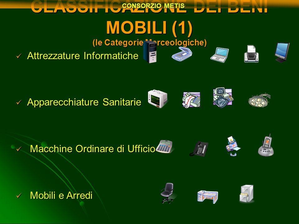 CLASSIFICAZIONE DEI BENI MOBILI (1) (le Categorie Merceologiche)