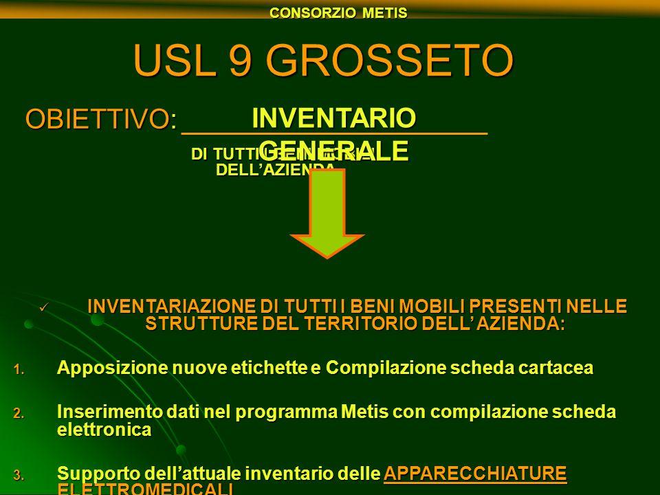 USL 9 GROSSETO OBIETTIVO: INVENTARIO GENERALE