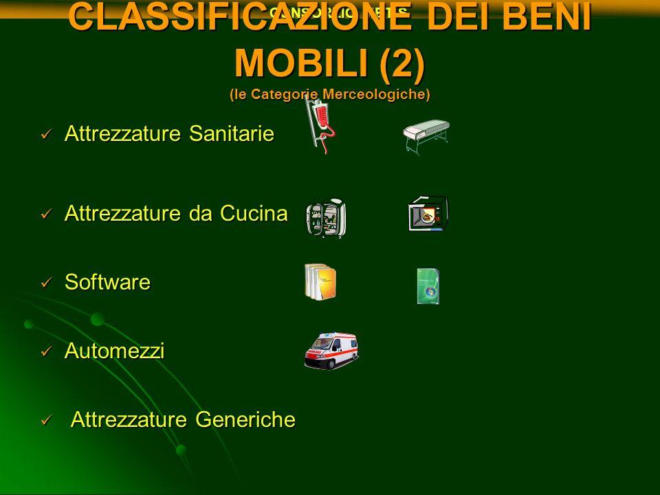 CLASSIFICAZIONE DEI BENI MOBILI (2) (le Categorie Merceologiche)