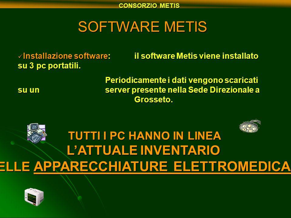 TUTTI I PC HANNO IN LINEA DELLE APPARECCHIATURE ELETTROMEDICALI