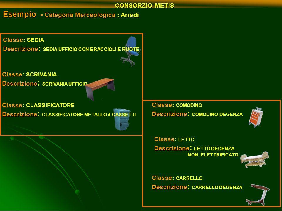 Esempio - Categoria Merceologica : Arredi