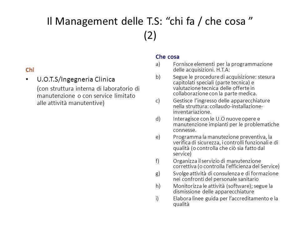 Il Management delle T.S: chi fa / che cosa (2)