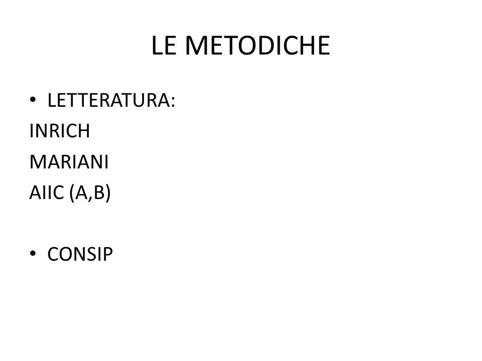 LE METODICHE LETTERATURA: INRICH MARIANI AIIC (A,B) CONSIP
