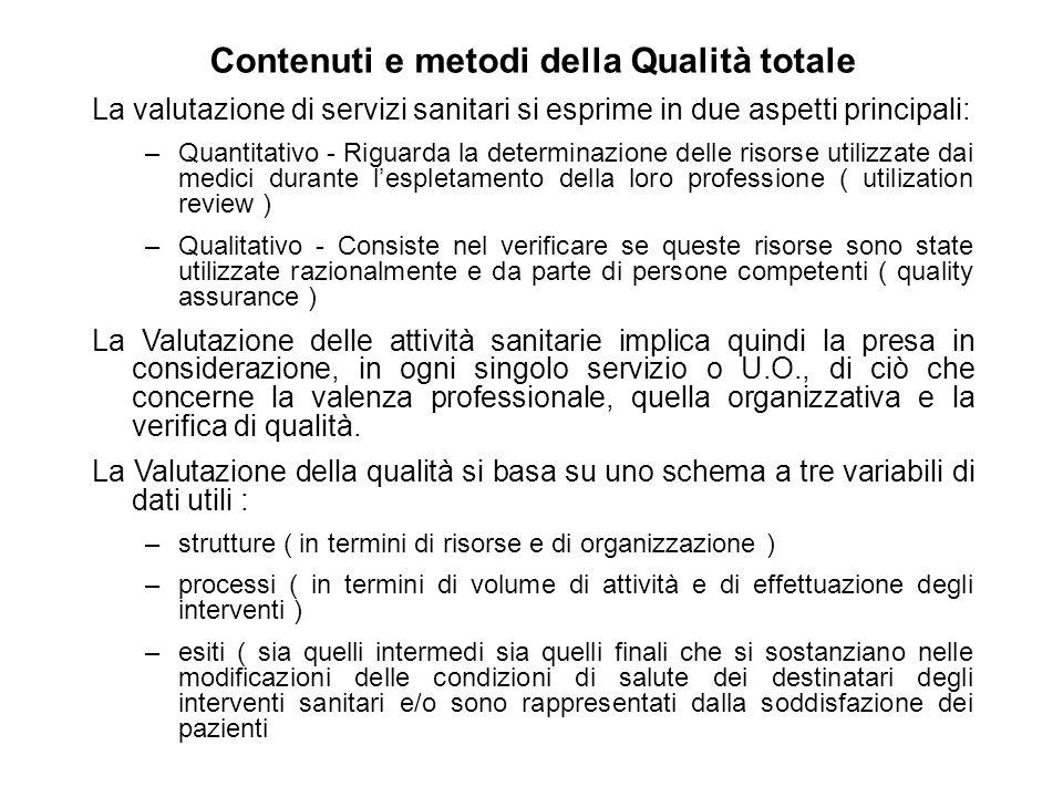 Contenuti e metodi della Qualità totale