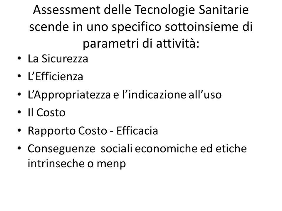 Assessment delle Tecnologie Sanitarie scende in uno specifico sottoinsieme di parametri di attività: