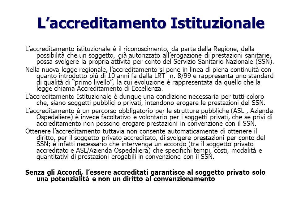 L'accreditamento Istituzionale
