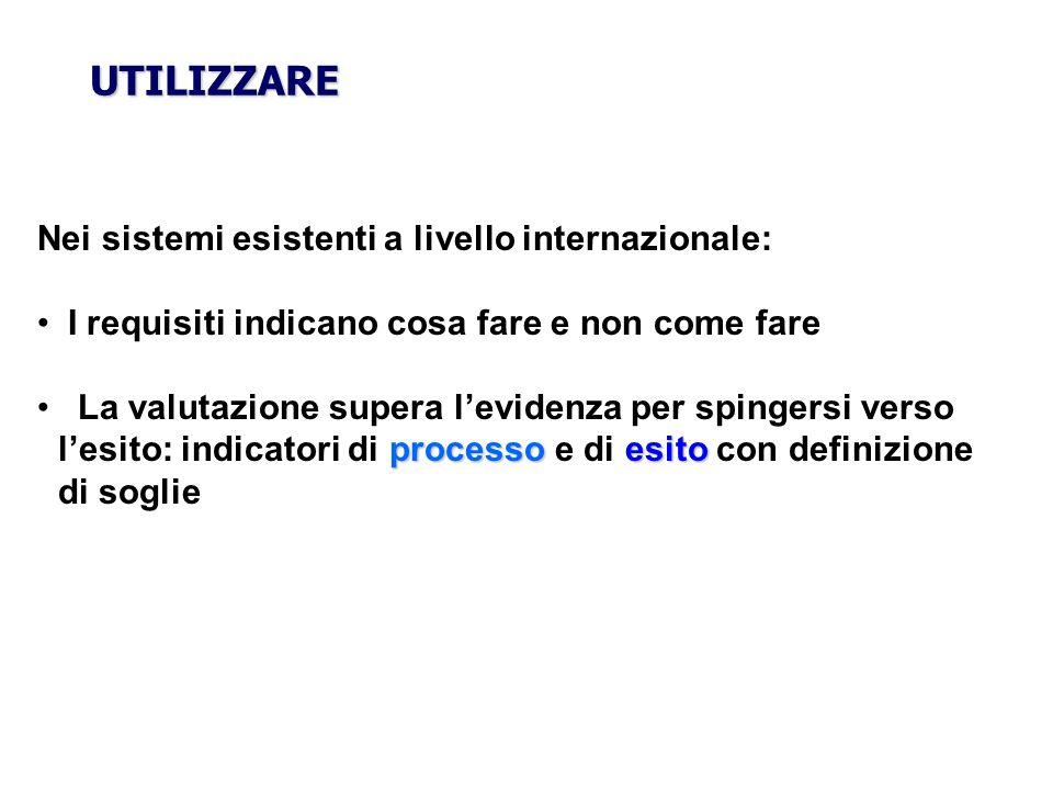 UTILIZZARE Nei sistemi esistenti a livello internazionale: